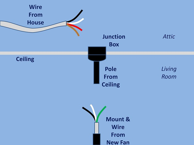 how to wire fan with black/white/green to ceiling with black