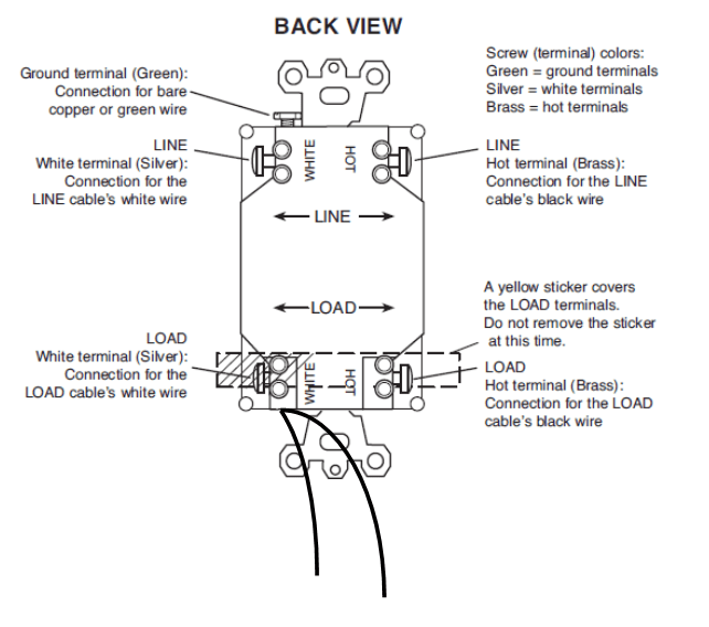 wiring combination switch gfci outlet  home improvement