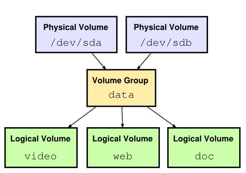 https://i1.wp.com/i.stack.imgur.com/PlrZd.png?ssl=1
