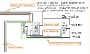 electrical  How should I wire a GFCI outlet and a switch
