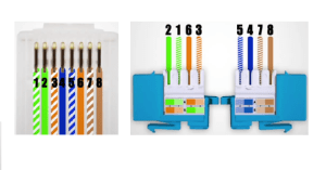 Rj45 Ether Cable Color Code, Rj45, Circuit And Schematic Wiring  Ether Cable Color Code