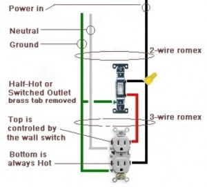 electrical  Change half switched outlet  Home