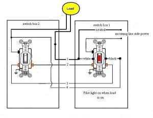 electrical  How to add indicator on a light switch to indicate the outdoor 3way light is on