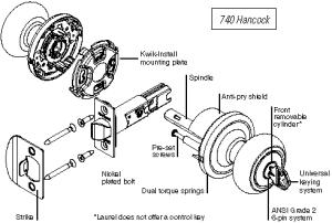 doors  Have kwikset deadbolt with interior knob with