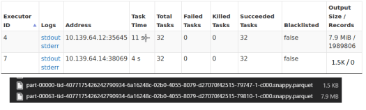 aggregated metrics and files produced