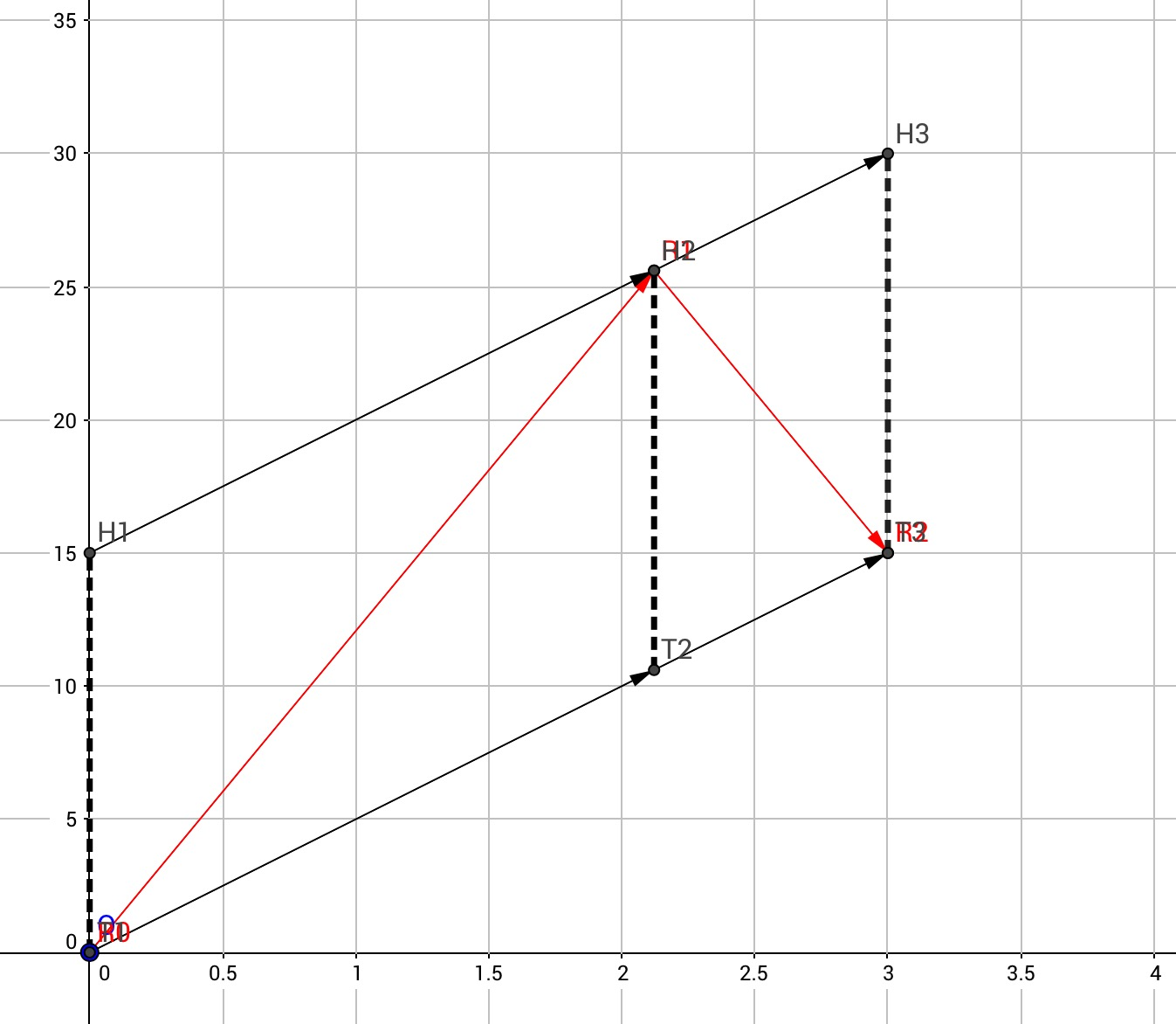 Distance Time Equation   Wiring Diagram Database