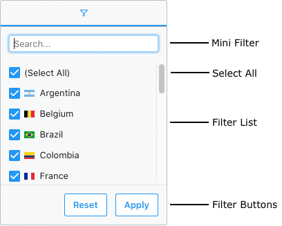 All filter values are selected