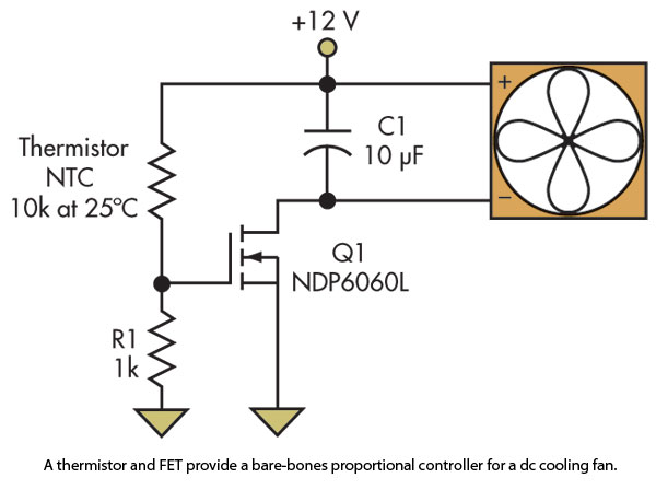Temperature-Controlled Fan