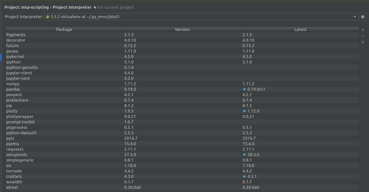 Pycharm Showing Import Error When Using Plotly Module