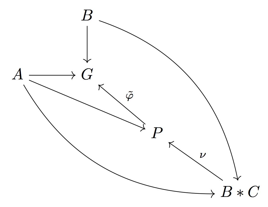 Code For Commutative Diagrams