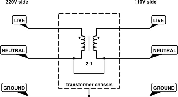 Grounding A 220 -> 110 V Transformer