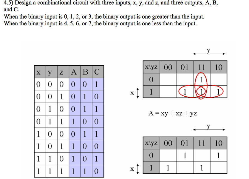 Combinational Logic Design, Truth Table And K-Map Question