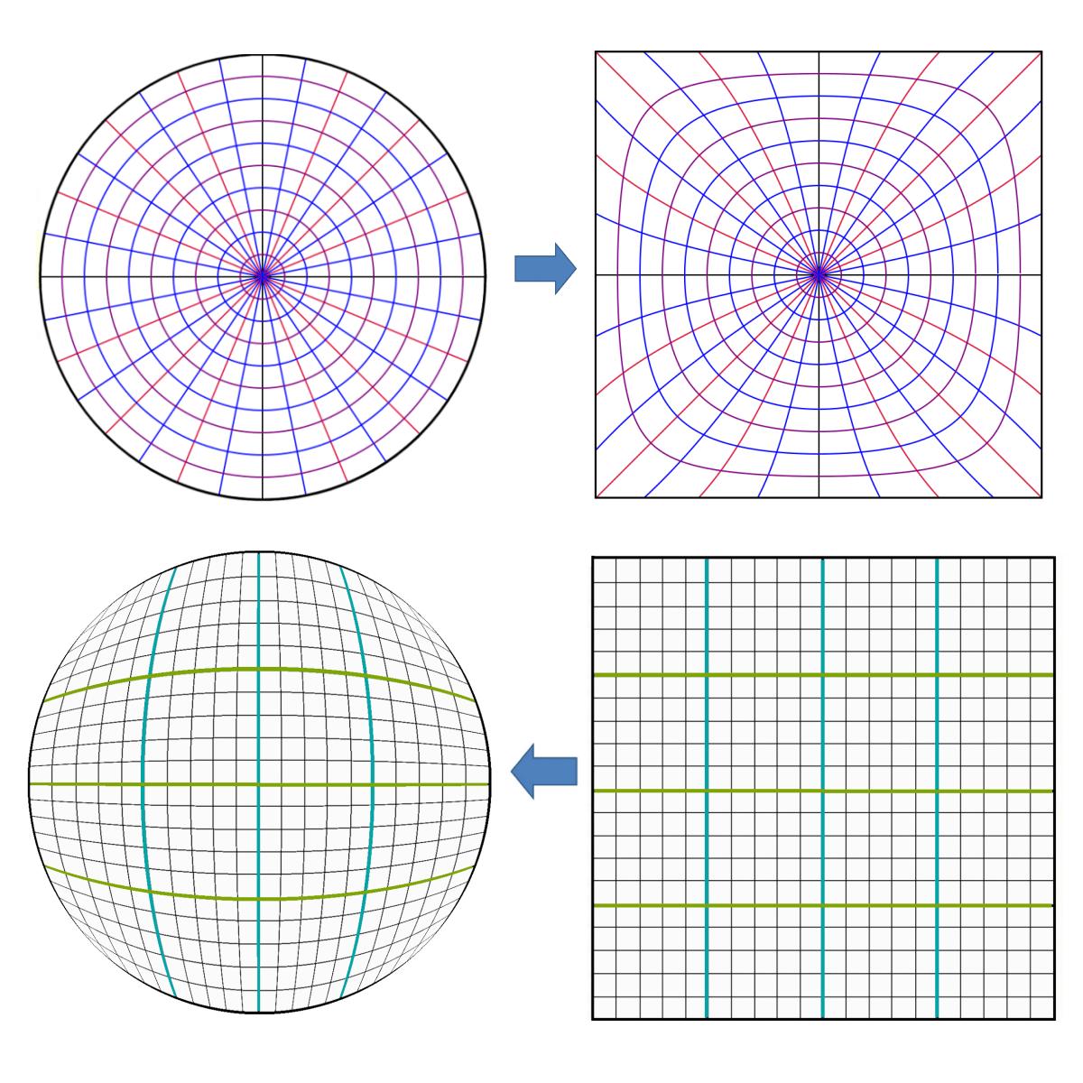 Polar Coordinate Grid Y Mx B Worksheets