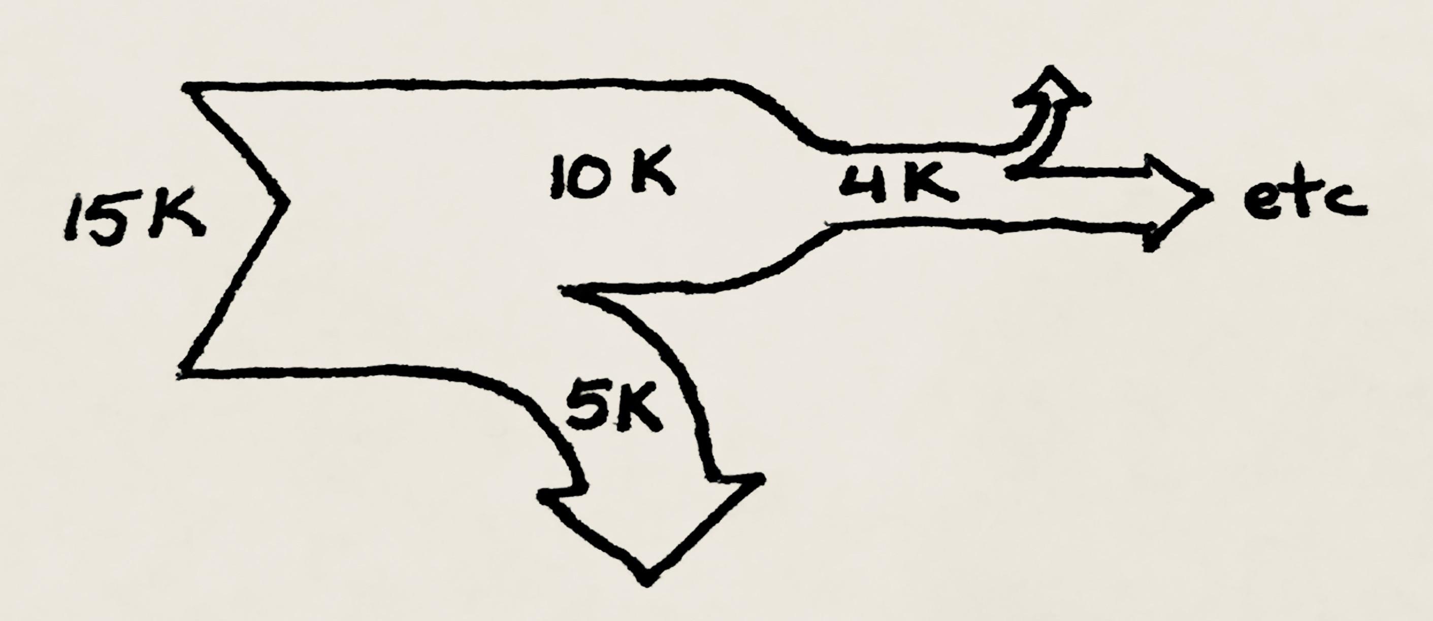 Sankey Like Diagram With Merging