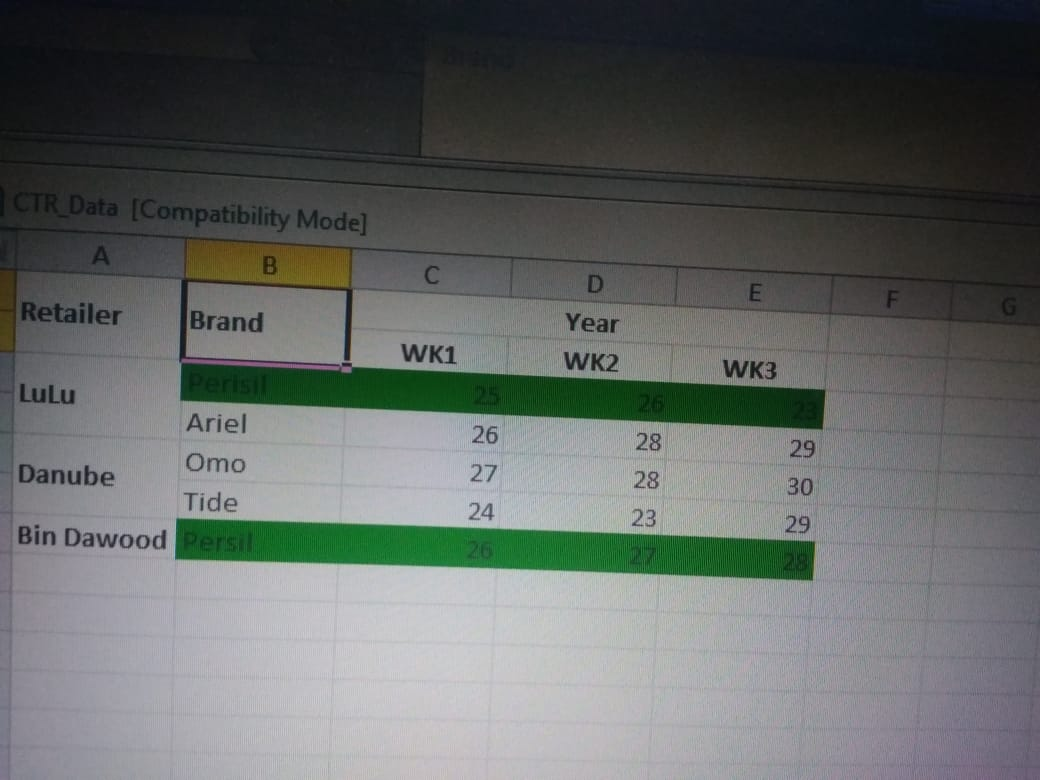 How To Add Empty Rows In Excel Sheet Data Table Using C