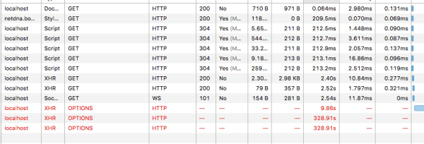 php - Why I am getting XMLHttpRequest cannot load ...