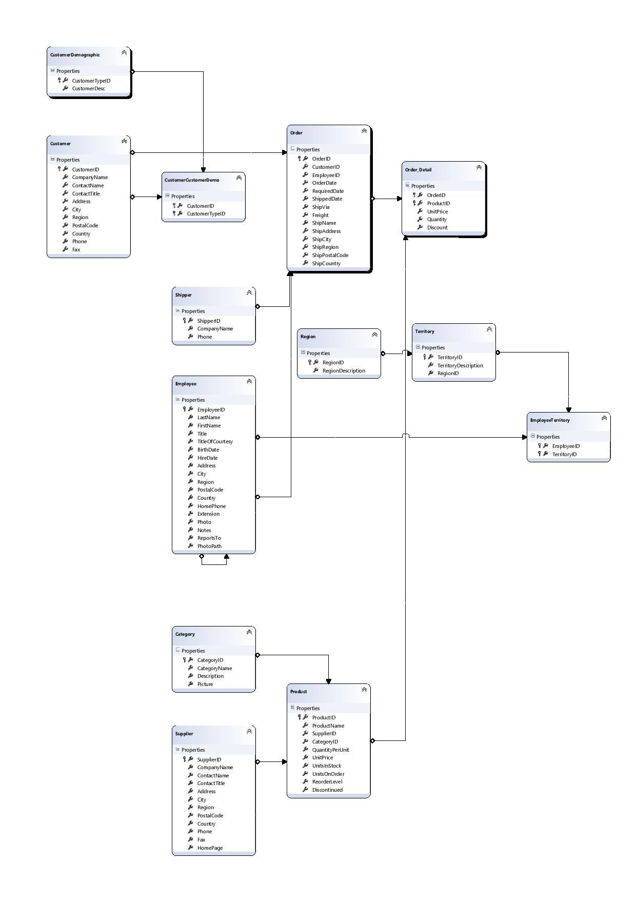 tags: #sql server join types#coding horror sql join#join symbol diagram#inner  outer join diagram#microsoft sql join types#sql inner join explained#inner  and