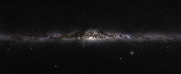 What specific parts of the Milky Way do we see when we ...