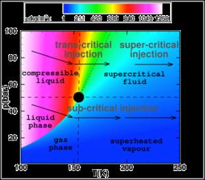 thermodynamics  Gas kiic representation of trans