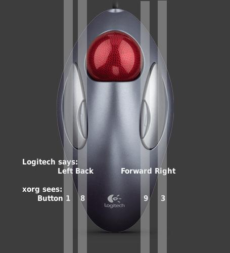 Logitech Marble Mouse Trackball