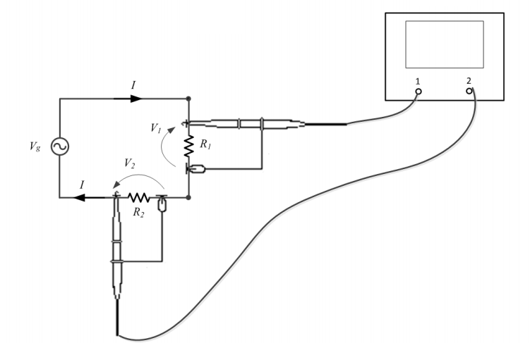 Probe How To Connect The Oscilloscope To A Circuit