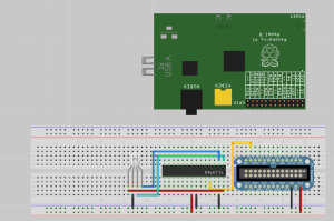 Wiring RGB LED's  Raspberry Pi Stack Exchange