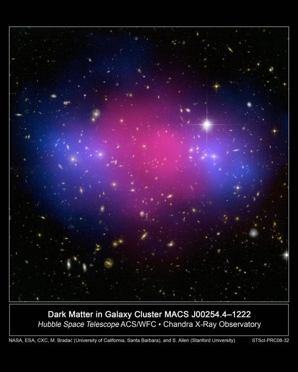 astrophysics When galaxies collide what happens to dark