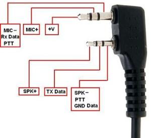 Help with SDR using Baofeng UV5R : amateurradio