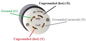electrical  L1430 Plug & Generator  Home Improvement