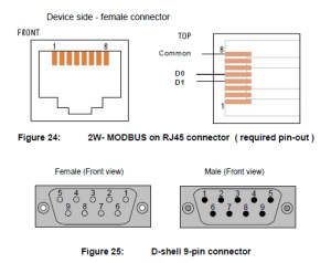 Connectors for a RS485 multipoint bus  Electrical Engineering Stack Exchange