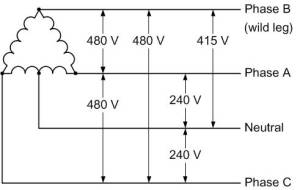 rms  Obtaining 240V from 480V 3phase  Electrical