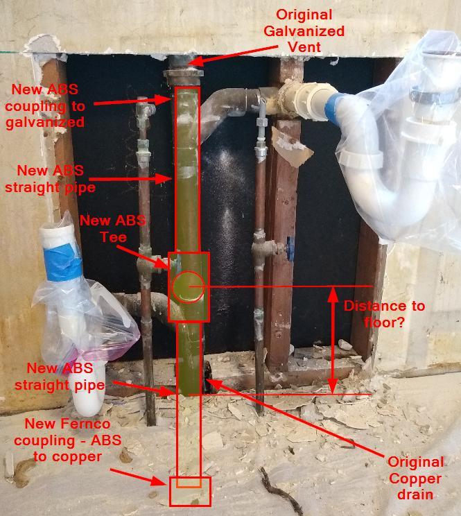 standard height for kitchen sink drain
