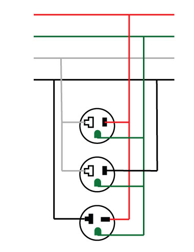 are there any nec restrictions for wiring 220v and 110v