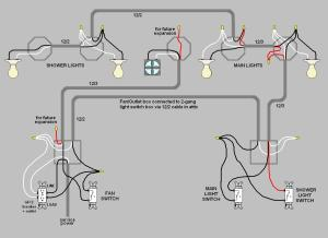 electrical  How do I wire multiple switches for my