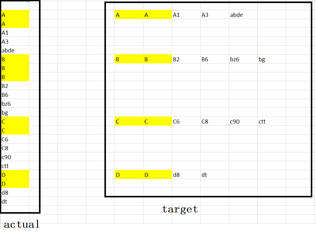 Excel Vba How To Transform This Kind Of Cells