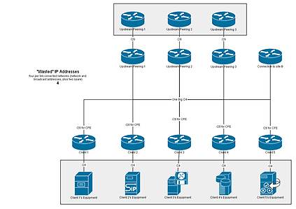 Network diagram number 2
