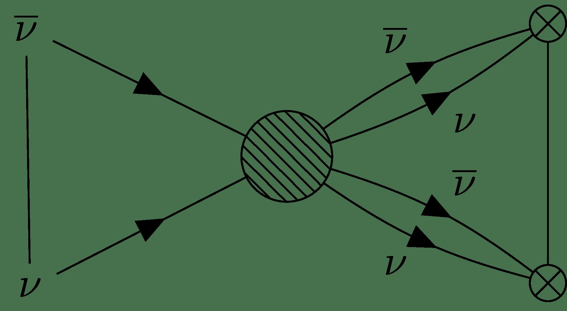 Drawing Specific Feynman Diagram With Tikz