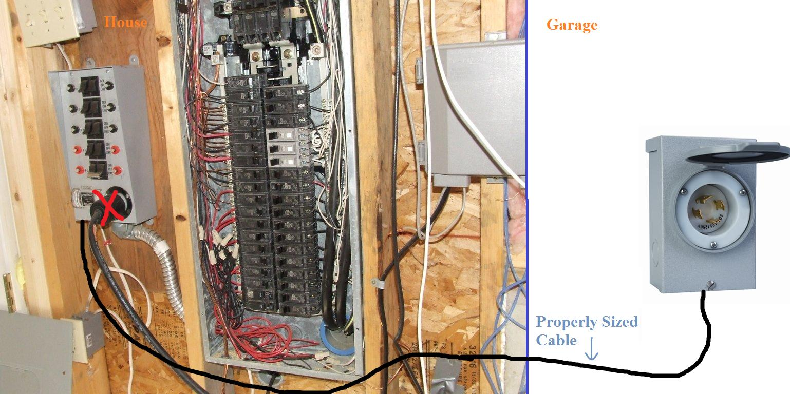 Can I Connect My Generator Transfer Switch To A Subpanel