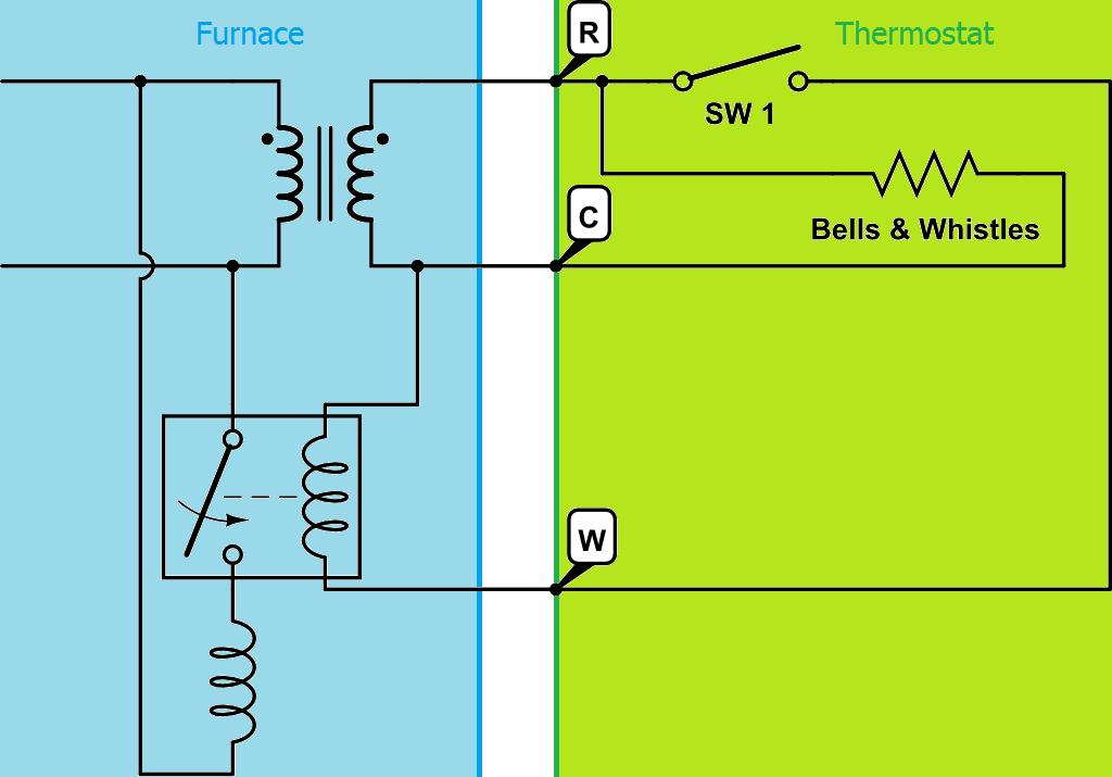 Heating Pump: Central Heating Pump Installation Instructions