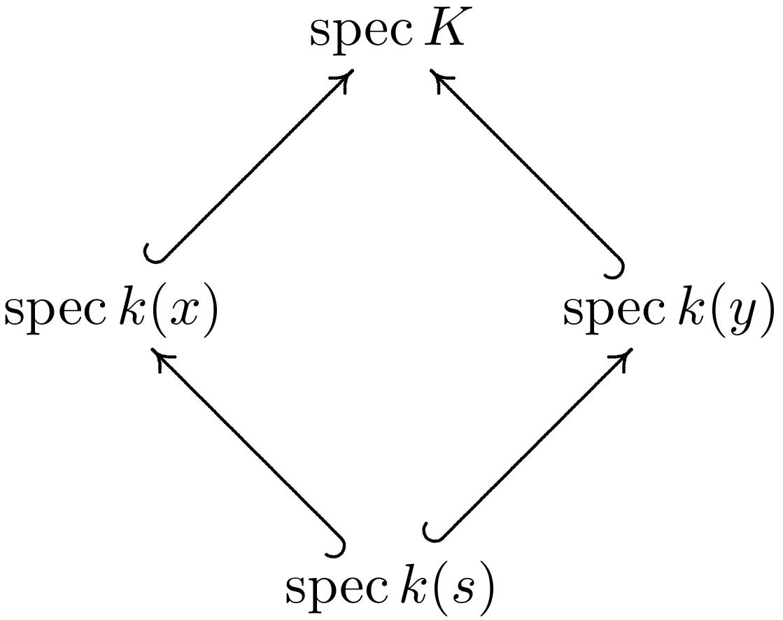 Problem With Commutative Diagram