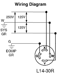 wiring  Hot and neutral terminals are switched in a