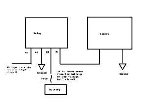 jeep  Correct Relay Splicing Methodology (Backup Camera