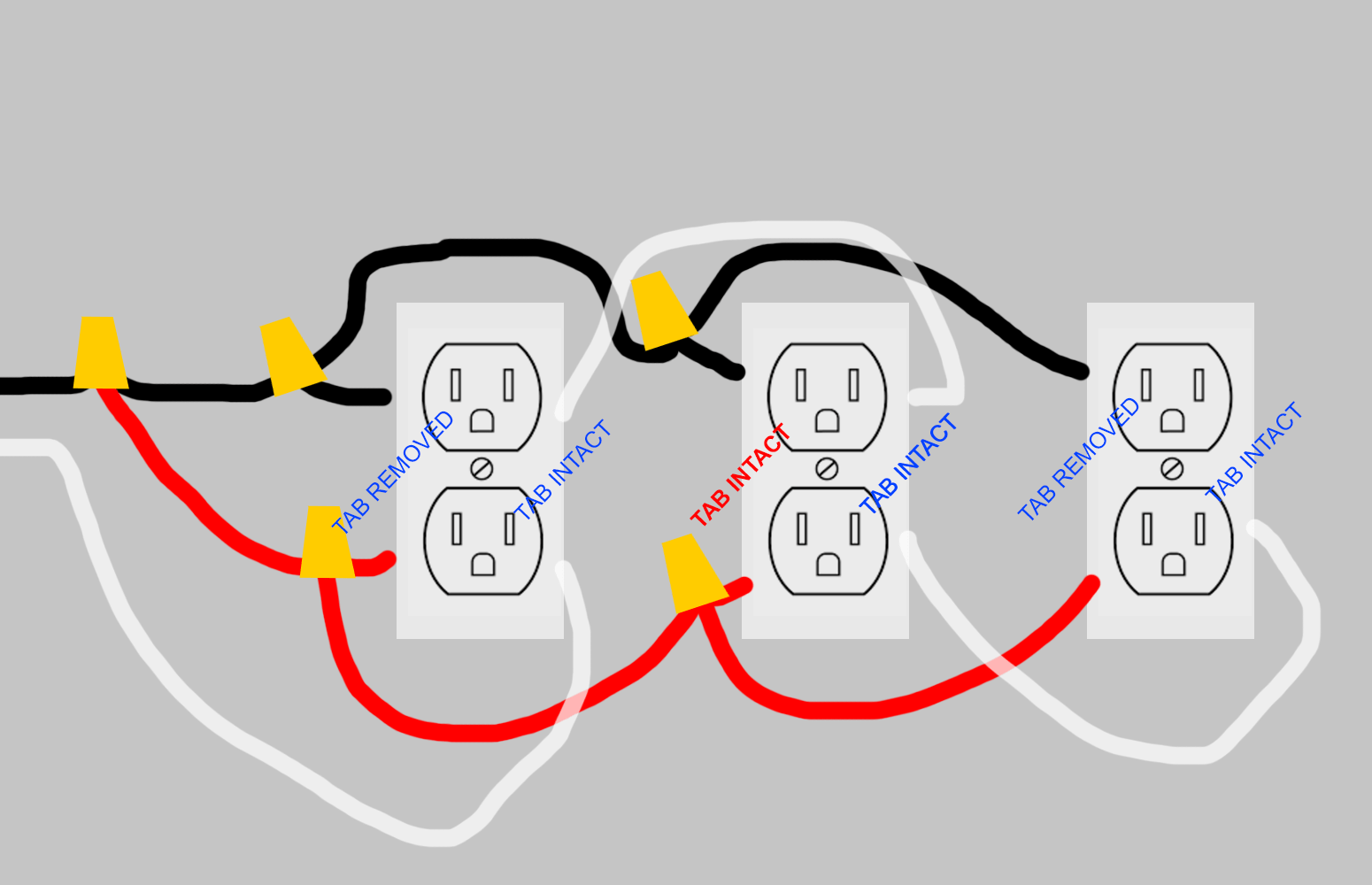 Wiring Diagram For Half Hot Outlet Free Download Wiring Diagram ...