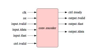 tikz pgf  Input Output Block Diagram  TeX  LaTeX Stack Exchange