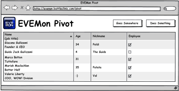 wpf - How to layout controls in the top right hand corner ...