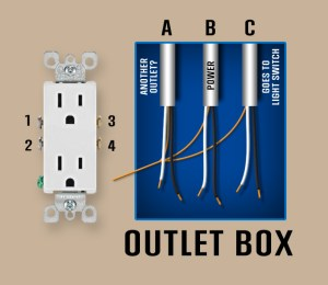electrical  Wall Outlet with three sets of wires!  Home Improvement Stack Exchange