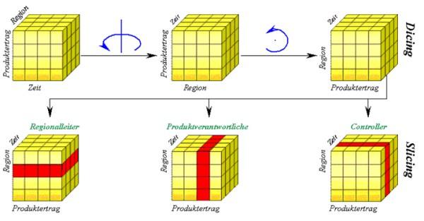 3d - threejs slice and dice cube matrix visual - Stack ...