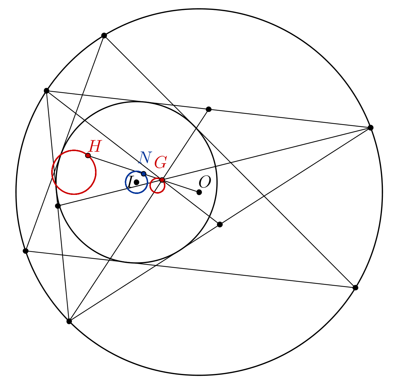 Angle Between Triangle Orthocenter Center Of Inscribed
