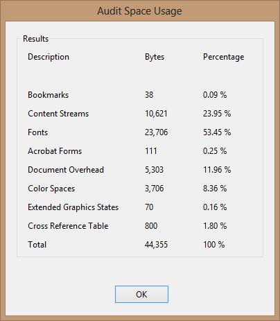 Audit Space Usage: Description, Bytes, Percentage