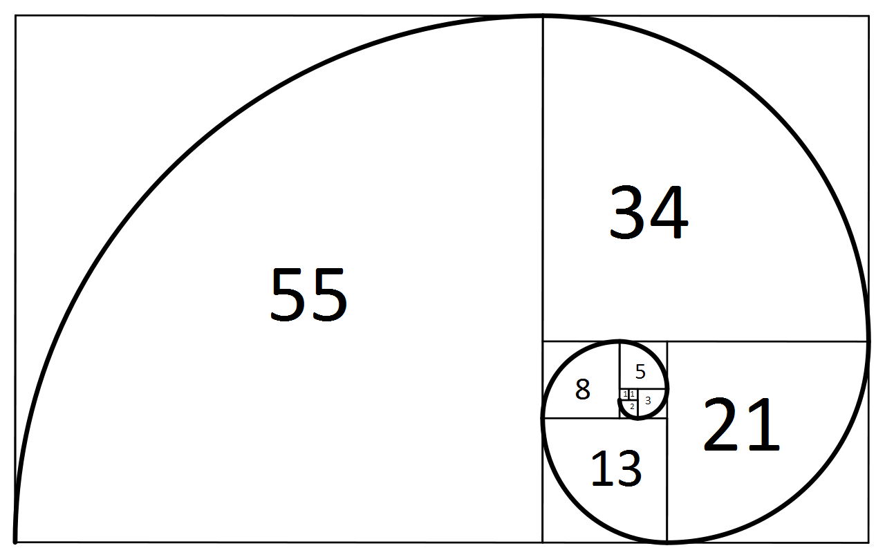 A Faithful Attempt Fibonacci Spirals